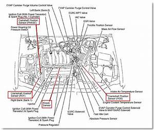 Engine Diagram 97 Nissan Maxima