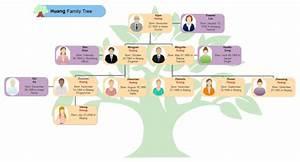 15  Free Family Tree Template  Chart  U0026 Diagram In Pdf