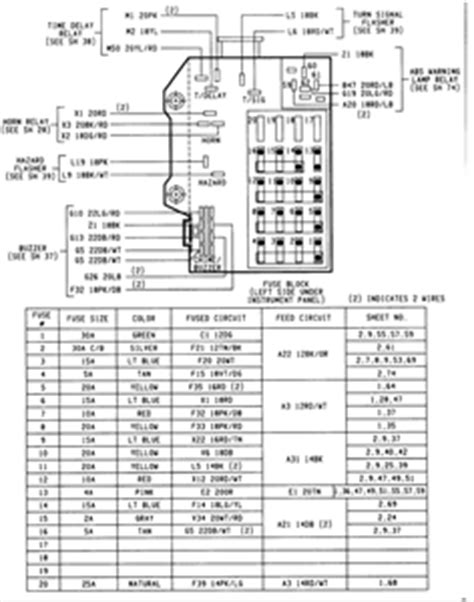 Free Printable Fault Codes List – Page 95 – Fault Codes List