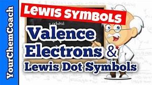 Drawing Lewis Dot Diagrams Practice