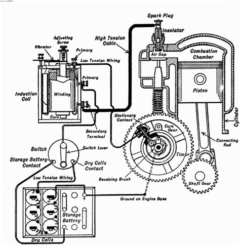 photo  simple vibrator  ignition system showing
