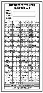 Bible Cover Size Chart Basic Reading Chart For New Testament Scripture Reading