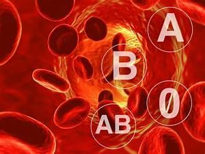 La dieta gruppo sanguigno