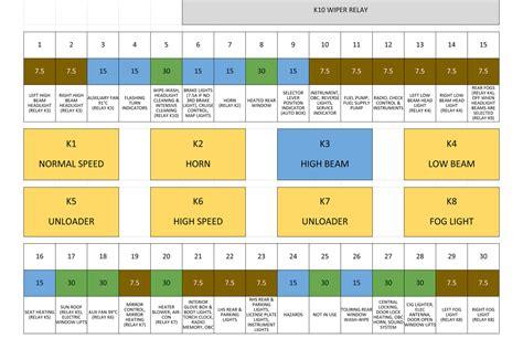 95 Bmw 318i Fuse Box Diagram by 95 Bmw Fuse Box Wiring Library