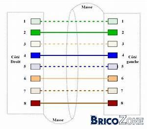 Schema Cablage Rj45 Ethernet : prise rj45 blind e o mettre le fil de blindage ~ Melissatoandfro.com Idées de Décoration