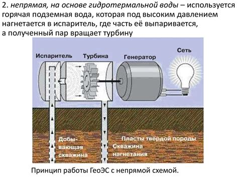 Как заставить работать тепловую энергию океана? Энергетика и промышленность России № 9 49 сентябрь 2004 года .