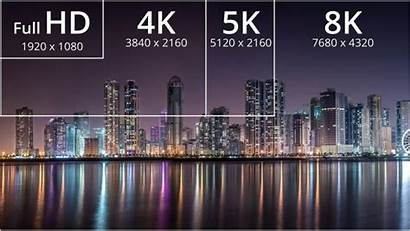 8k Resolution Mean Does Playstation Support Comparison