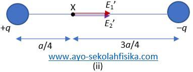 Besar medan listrik dari sebuah benda bermuatan listrik dinamakan kuat medan listrik. Kuat Medan Listrik Di Suatu Titik Dalam Medan Listrik X Adalah 105 N/C. Berapa Kuat Medan ...
