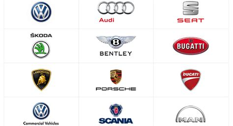 Companies Owned By Fiat by Vw Will Reportedly Be Split Into Four Holding