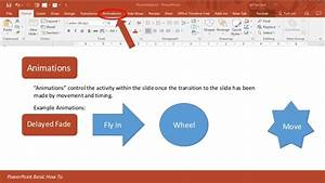Owners Manual For Powerpoint Presentation