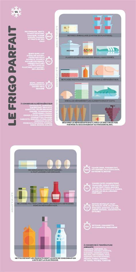 comment ranger le frigo ranger le frigo et les aliments selon la zone de r 233 frig 233 rateur