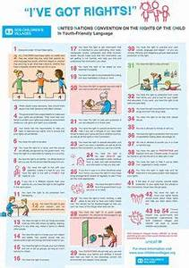 Children's Rights and Responsibilities | Early Learning ...