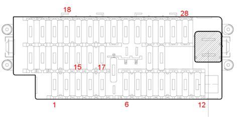 Citroen Berlingo Fuse Box Diagram Wiring by Fuse Box Diagram 200 1 9d