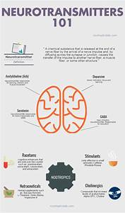 Infographic, Caffeine and Drugs on Pinterest
