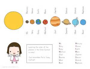 Planets Solar System Printable Worksheets