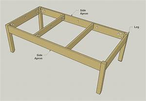 super simple coffee table buildsomethingcom With how to make a simple coffee table