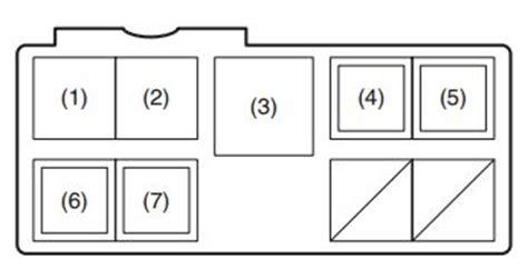 fiat sedici 2006 2014 fuse box diagram auto genius