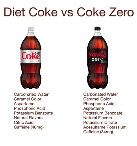zero water filter coke zero nutrition pictures to pin on pinsdaddy