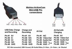 Otg Usb Cable Wiring Diagram  Usb To Rj45 Wiring