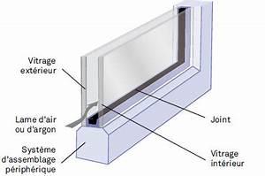 Joint Fenetre Pvc Double Vitrage : les principaux crit res de choix du double vitrage ~ Dailycaller-alerts.com Idées de Décoration