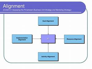 PPT - Marketing Strategy In Internet Marketing PowerPoint ...