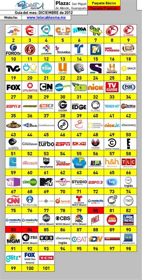 gu 237 a de canales de telecable san miguel de allende enero 2013 cableoperadores foromedios