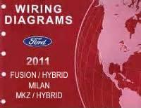 Ford Fusion Hybrid Mercury Milan Lincoln