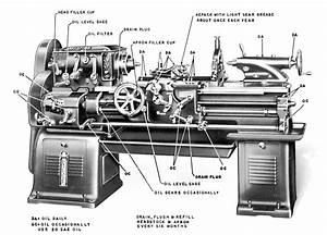 Lathe Gearbox Parts Diagram  U2022 Downloaddescargar Com