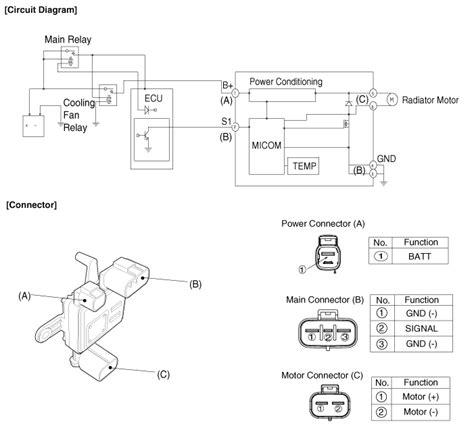 kia sorento cooling fan control module circuit diagram