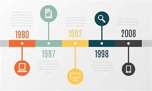 Líneas de Tiempo – 28 Herramientas TIC para Construirlas ...