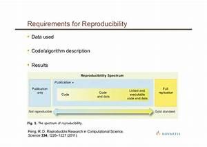 Reproducibility in cheminformatics and computational ...