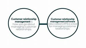The Ultimate Guide To Customer Relationship Management
