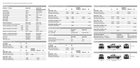 Nissan Frontier Bed Dimensions by 2014 Nissan Frontier In New Hshire