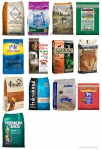 cat food brands food brands