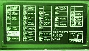 Dsx 1 Panel Wiring Diagram