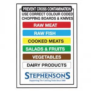 recommended kitchen knives wooden or plastic chopping boards by stephensons