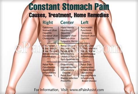 Home Remedy For Stomach Ache Due To Diarrhea Crazy Homemade