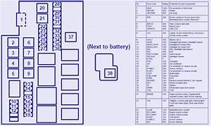 Jetta Fuse Panel Diagram