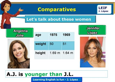 fit comparative form basic english ii u10 comparatives