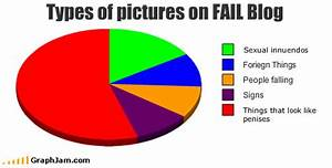 Confined Space Types Chart Types Of Pictures On Fail Blog Myconfinedspace