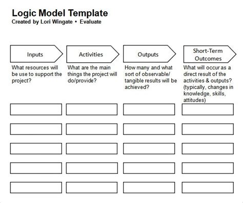 sample logic model  documents   word