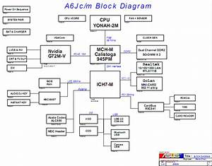Asus A6jc  M Laptop Schematic Diagrams  U2013 Laptop Schematic