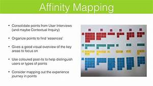 10 Affinity Mapping