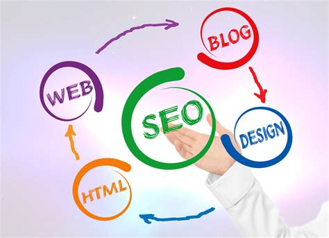 Seo A by Top 3 Seo Package Choices For Your Seo