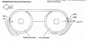 How Do I Time A Ksf250a Quad  Dual Overhead Cam Etc
