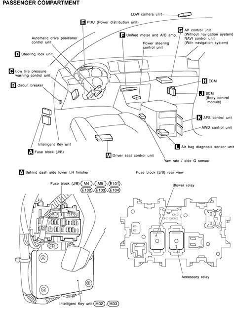 Infiniti Fuse Box Diagram Wiring Library