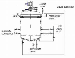 Avoid Corrosion In Glass Lined Reactors