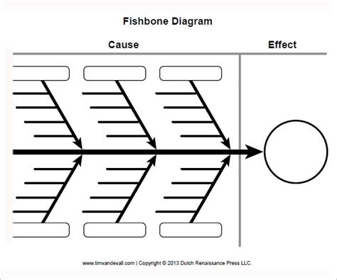 sample fishbone diagram template   documents