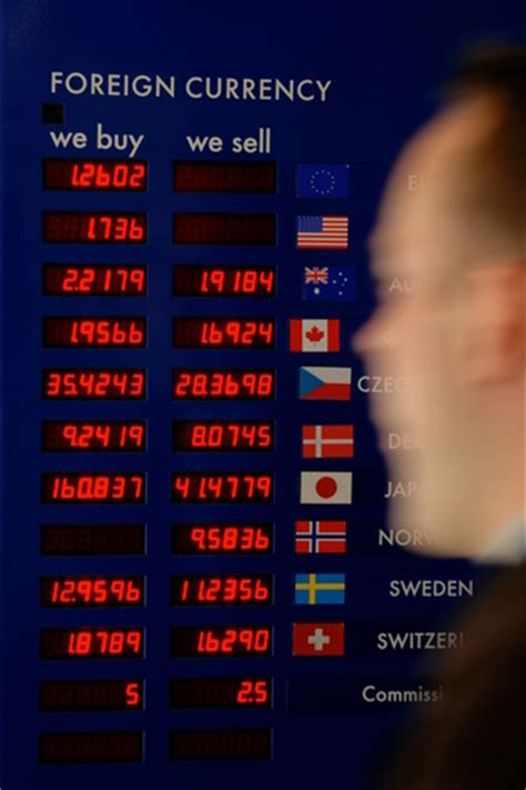 Foreign Exchange Trader Salary