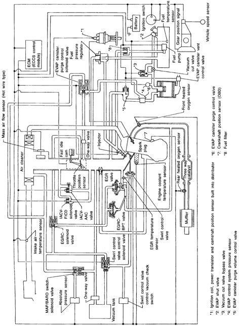 nissan maxima vacuum diagram